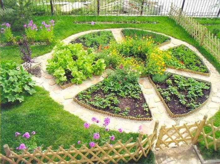 Brilliant Gardening Design Ideas You Need To Know In 202014