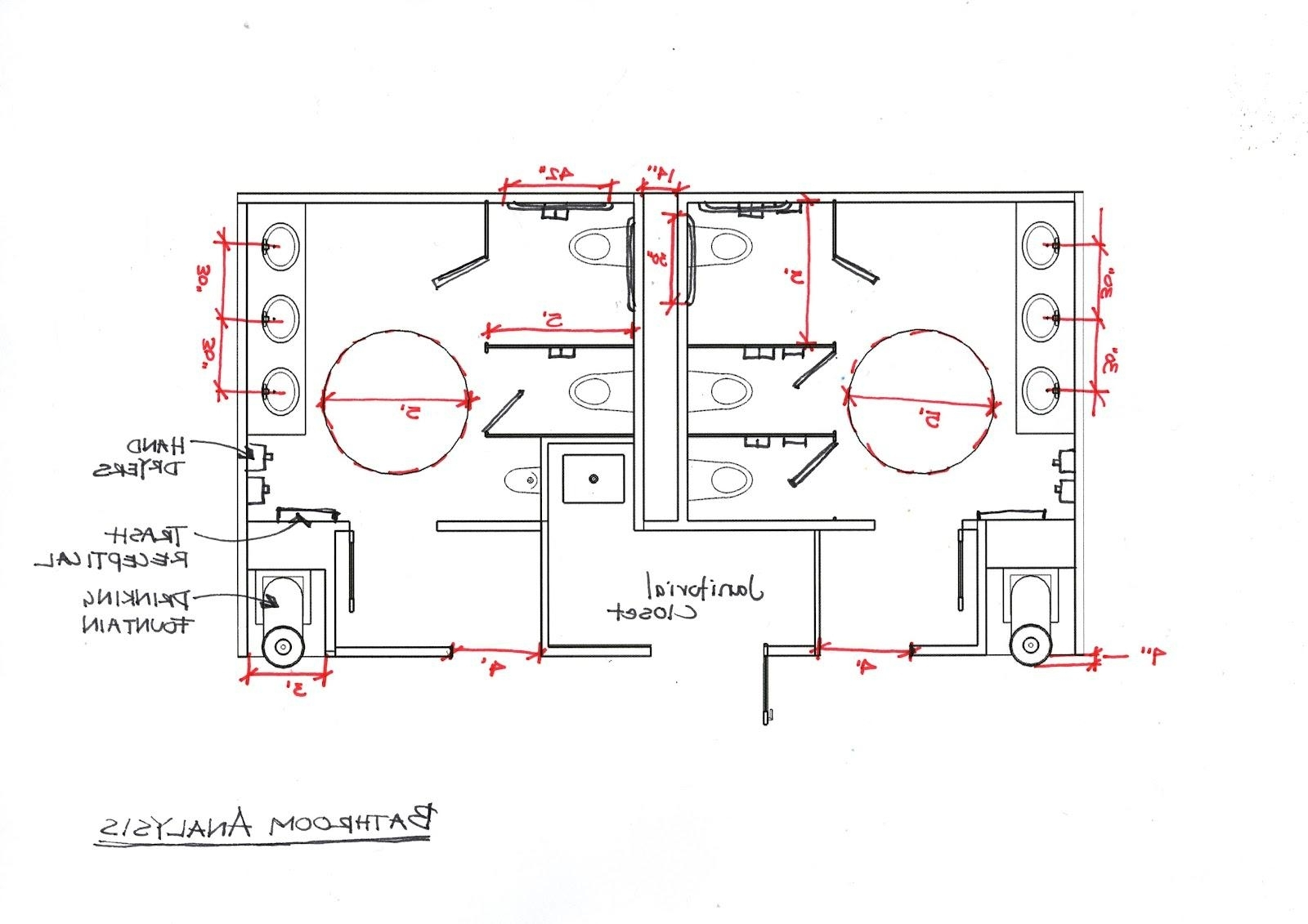 Ada Bathroom With Special Considerations For Your Own Ada Bathroom Design Guidelines