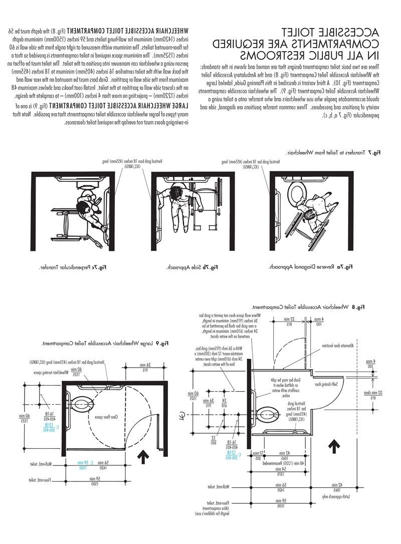 American'S With Disabilities Act Bathrooms Guidelines 10+ Ada Bathroom Design Guidelines Ideas