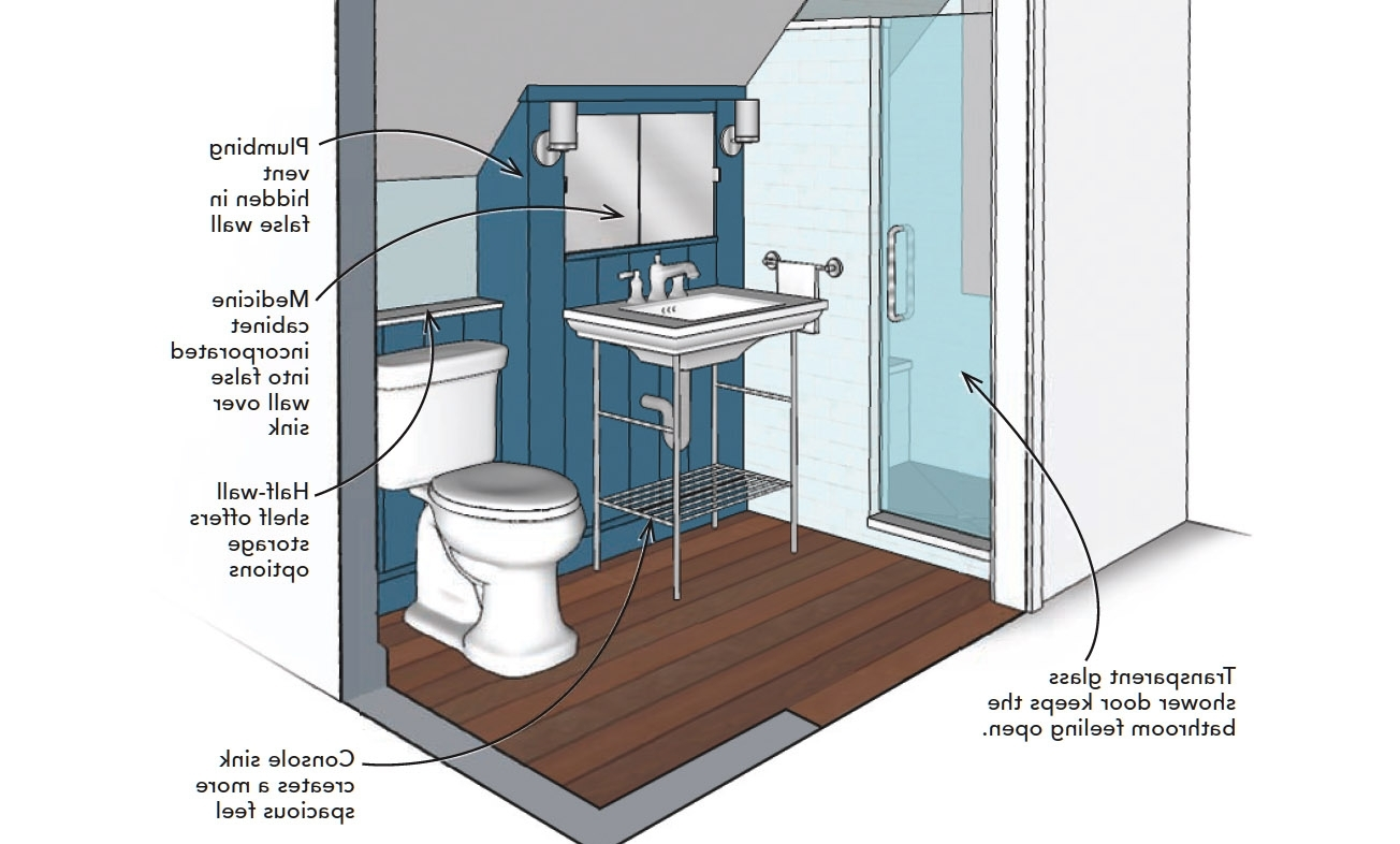 Bathrooms With Sloped Ceilings Fine Homebuilding 20+ Small Bathroom With Sloped Ceiling Ideas