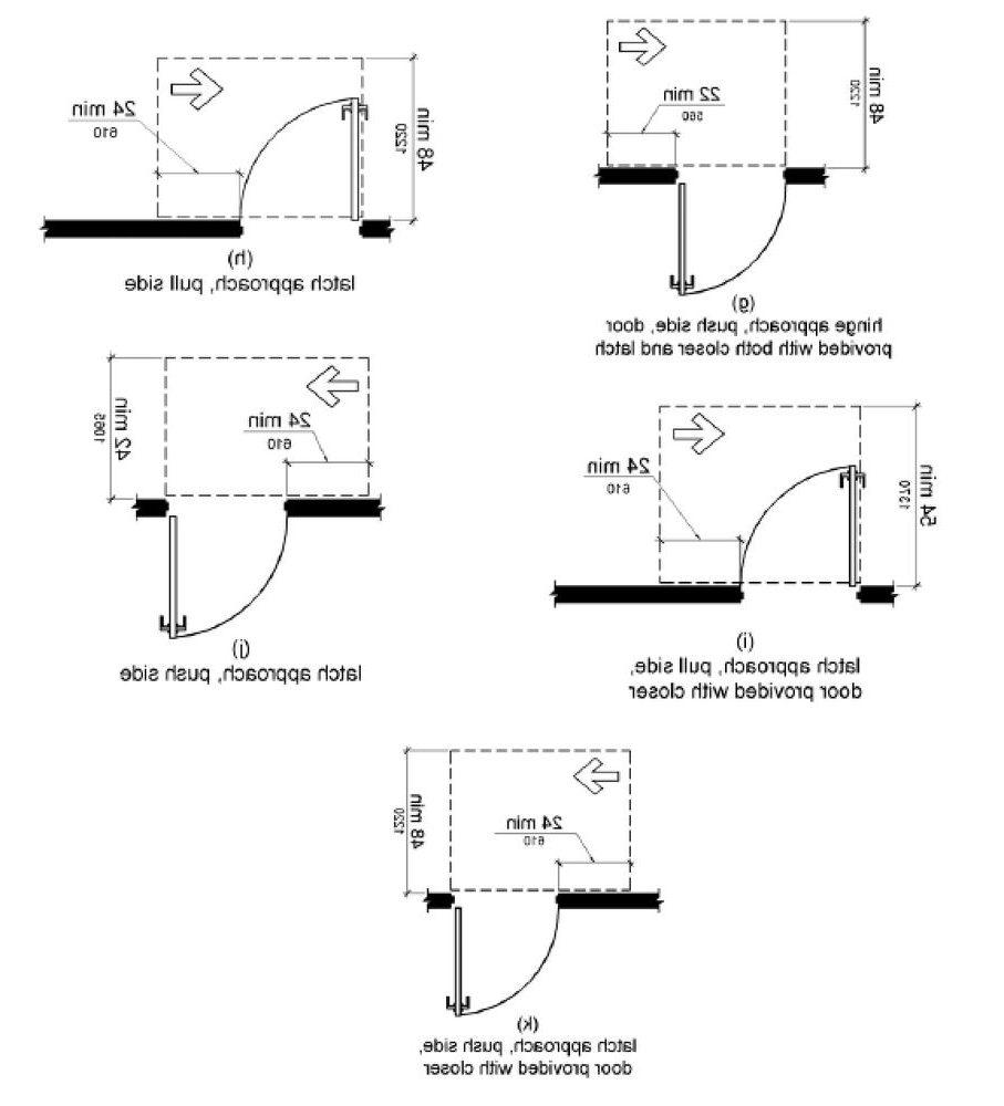 Gallery Of A Simple Guide To Using The Ada Standards For Ada Bathroom Design Guidelines